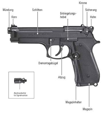 reck miami 92f aufbau zerlegen und funktion der schreckschusspistole